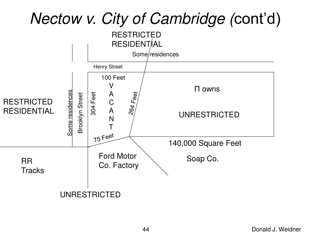 Nectow v. City of Cambridge (