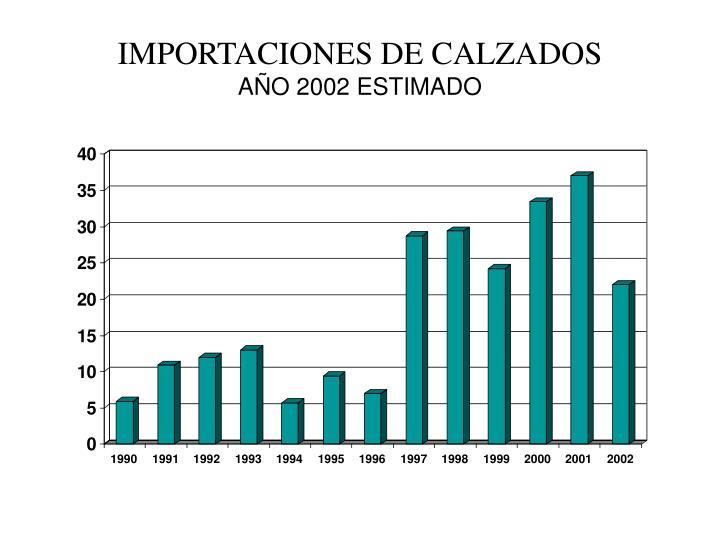Importaciones de calzados a o 2002 estimado