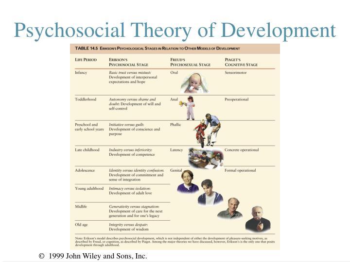 Psychosocial Theory of Development