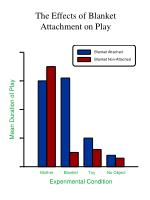 the effects of blanket attachment on play