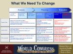 what we need to change