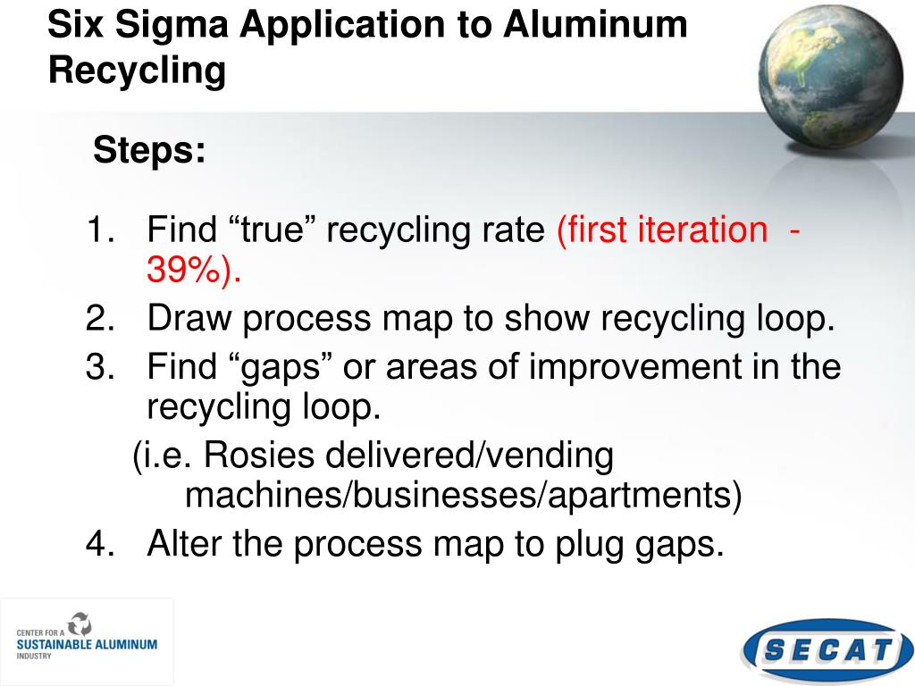 Six Sigma Application to Aluminum Recycling