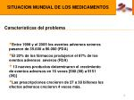 situacion mundial de los medicamentos4
