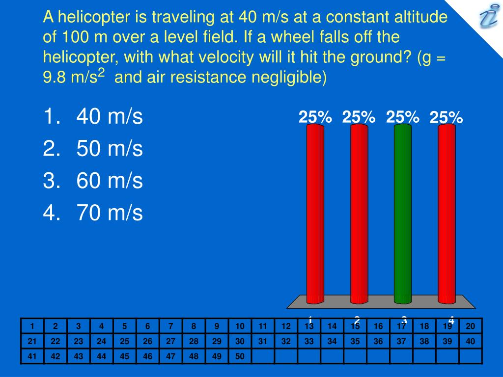 A helicopter is traveling at 40 m/s at a constant altitude of 100 m over a level field. If a wheel falls off the helicopter, with what velocity will it hit the ground? (g = 9.8 m/s