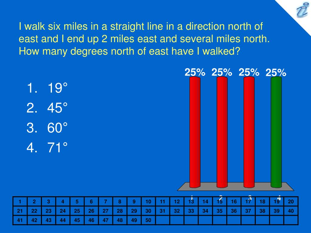 I walk six miles in a straight line in a direction north of east and I end up 2 miles east and several miles north. How many degrees north of east have I walked?