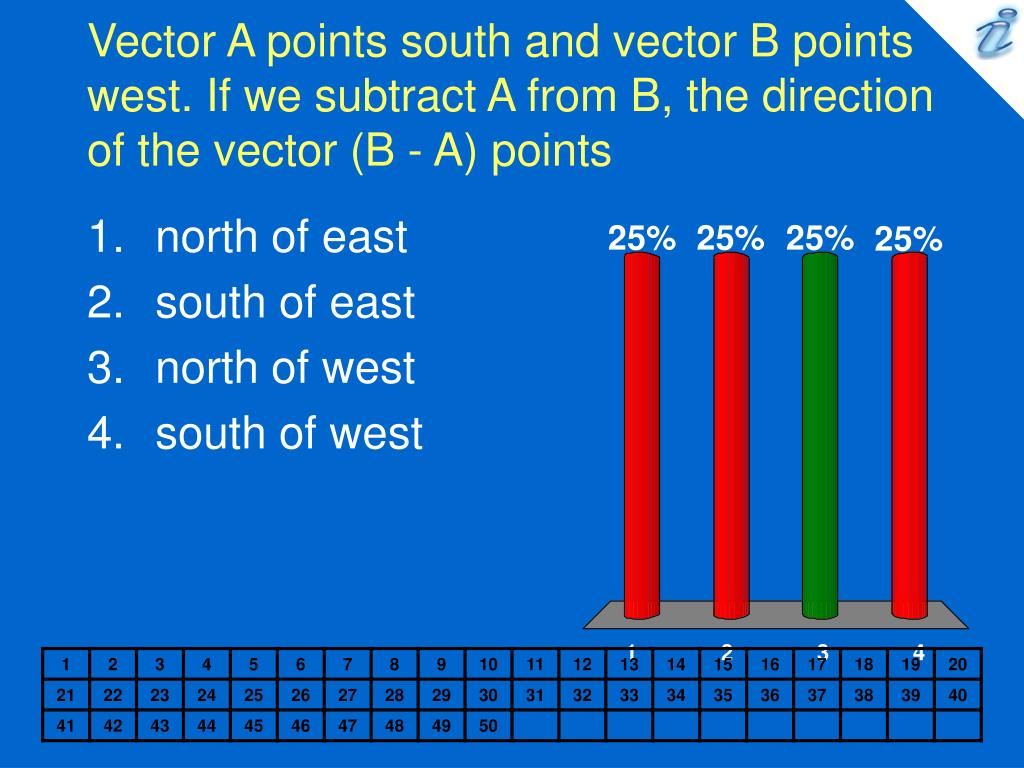 Vector A points south and vector B points west. If we subtract A from B, the direction of the vector (B - A) points