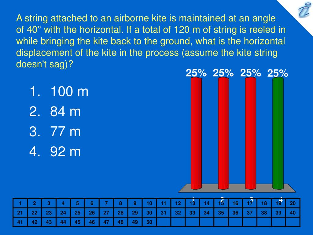 A string attached to an airborne kite is maintained at an angle of 40