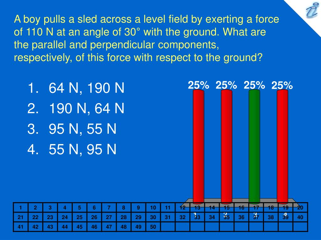 A boy pulls a sled across a level field by exerting a force of 110 N at an angle of 30