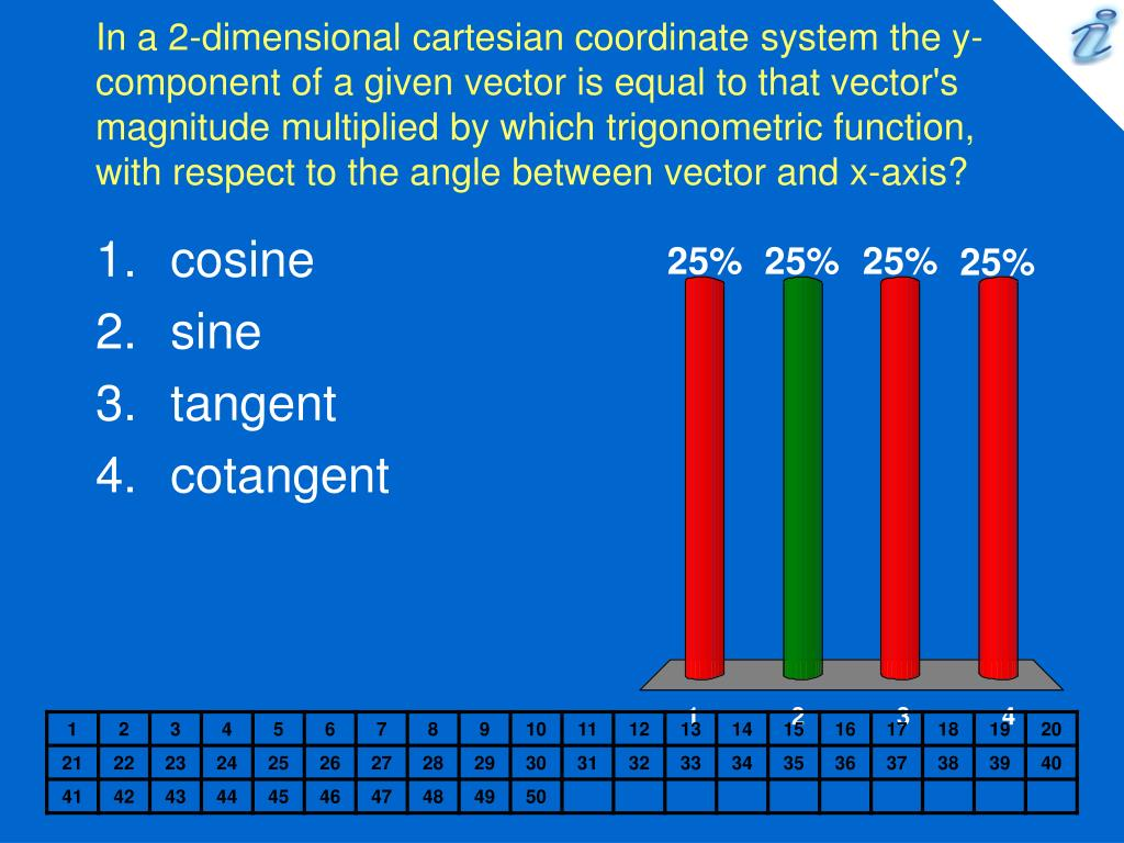In a 2-dimensional cartesian coordinate system the y-component of a given vector is equal to that vector's magnitude multiplied by which trigonometric function, with respect to the angle between vector and x-axis?