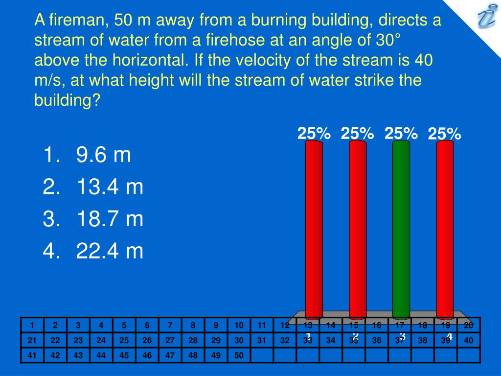 A fireman, 50 m away from a burning building, directs a stream of water from a firehose at an angle of 30