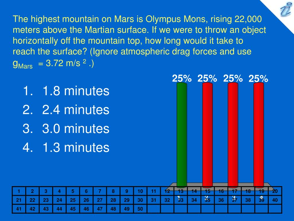 The highest mountain on Mars is Olympus Mons, rising 22,000 meters above the Martian surface. If we were to throw an object horizontally off the mountain top, how long would it take to reach the surface? (Ignore atmospheric drag forces and use