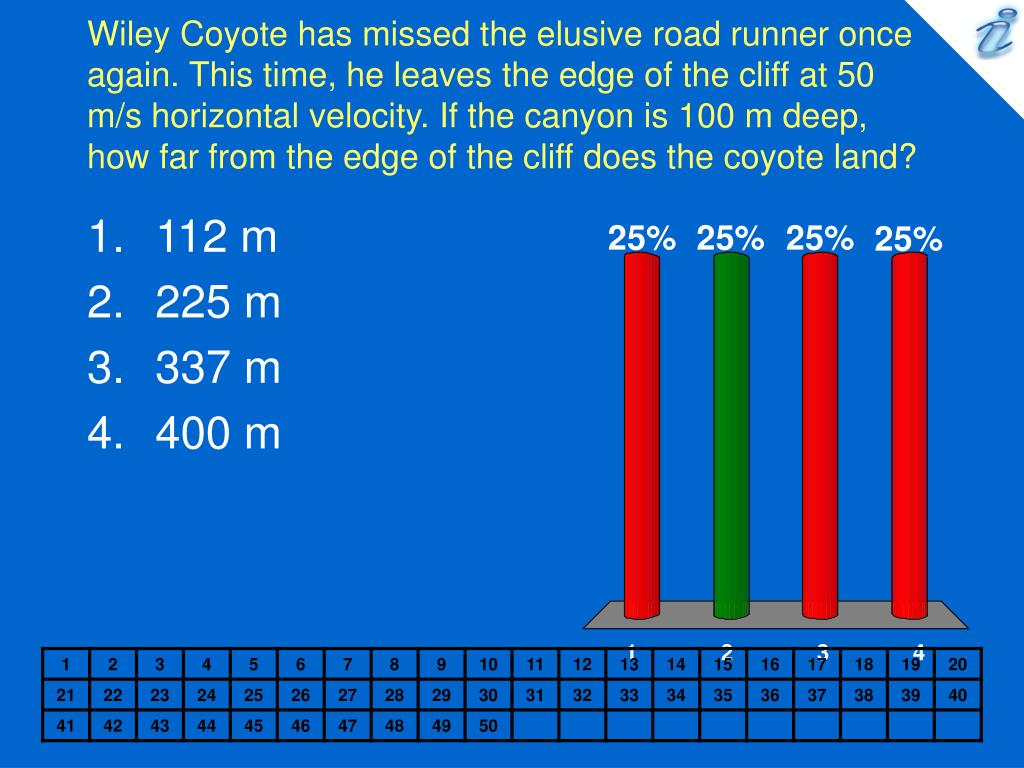 Wiley Coyote has missed the elusive road runner once again. This time, he leaves the edge of the cliff at 50 m/s horizontal velocity. If the canyon is 100 m deep, how far from the edge of the cliff does the coyote land?