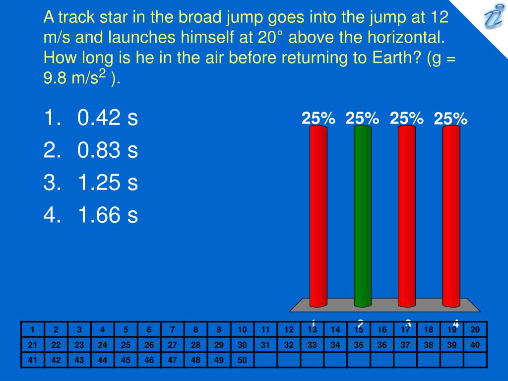 A track star in the broad jump goes into the jump at 12 m/s and launches himself at 20