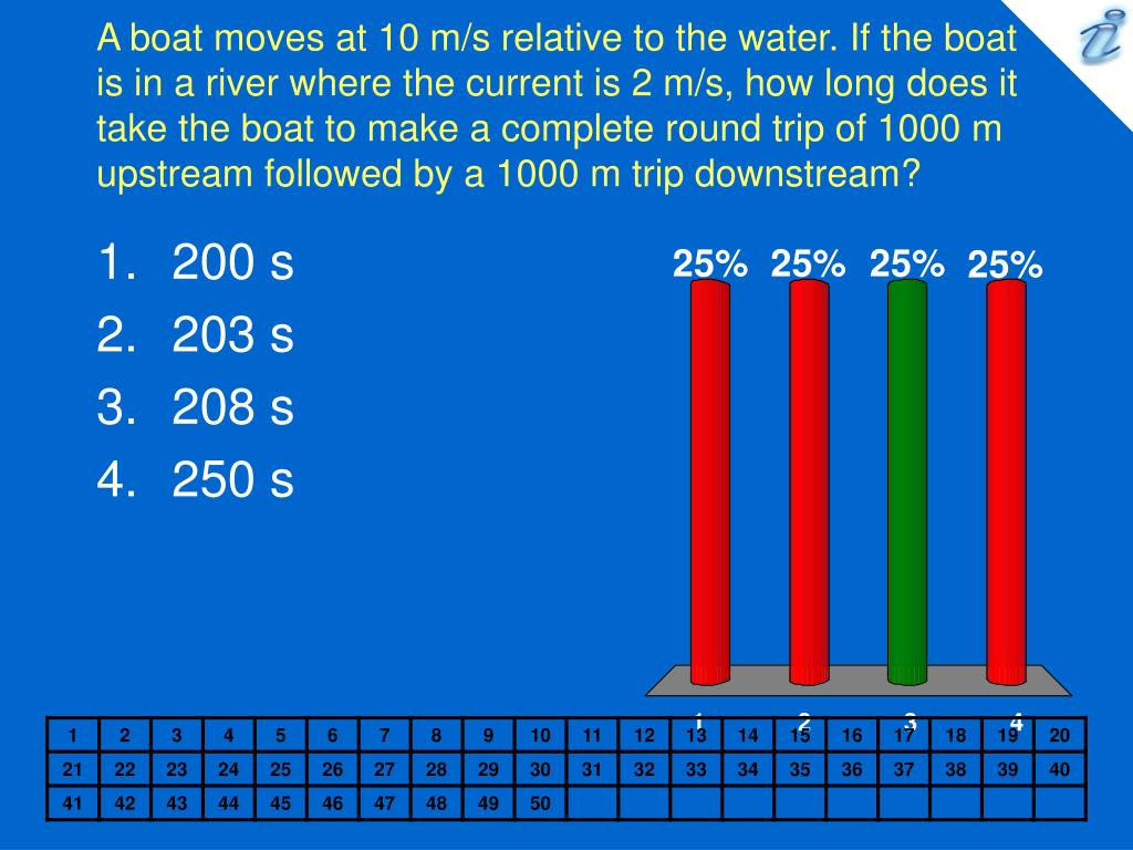 A boat moves at 10 m/s relative to the water. If the boat is in a river where the current is 2 m/s, how long does it take the boat to make a complete round trip of 1000 m upstream followed by a 1000 m trip downstream?