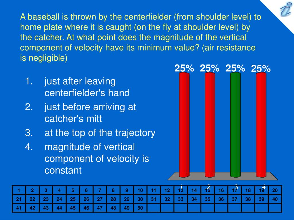 A baseball is thrown by the centerfielder (from shoulder level) to home plate where it is caught (on the fly at shoulder level) by the catcher. At what point does the magnitude of the vertical component of velocity have its minimum value? (air resistance is negligible)