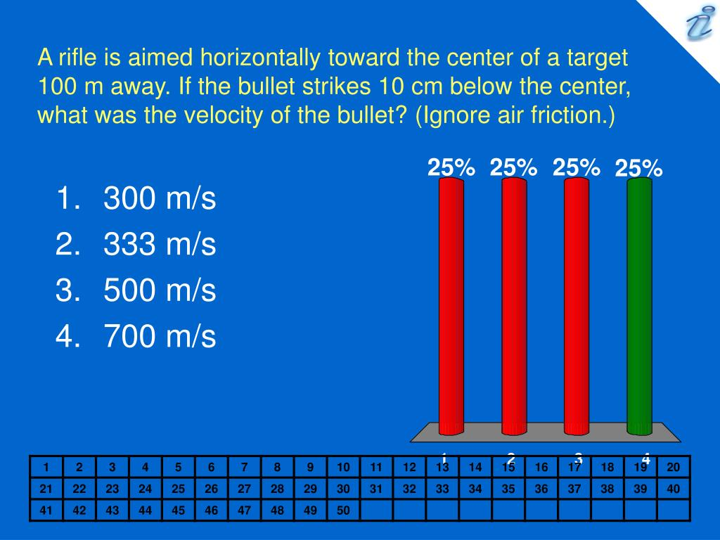 A rifle is aimed horizontally toward the center of a target 100 m away. If the bullet strikes 10 cm below the center, what was the velocity of the bullet? (Ignore air friction.)