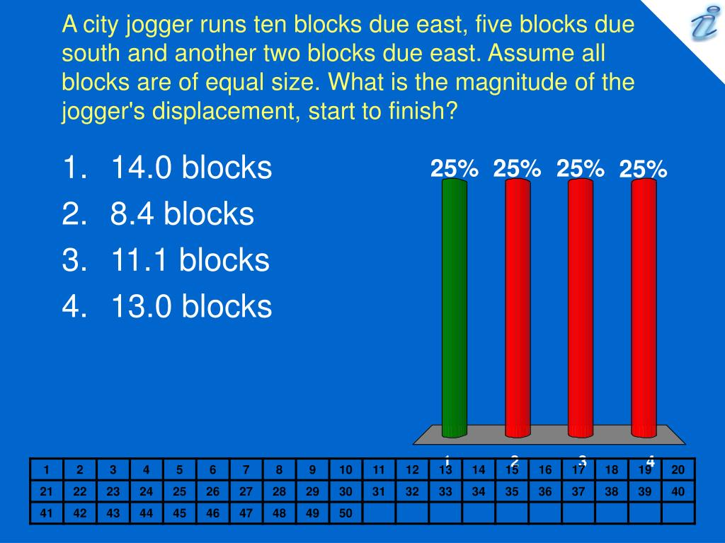 A city jogger runs ten blocks due east, five blocks due south and another two blocks due east. Assume all blocks are of equal size. What is the magnitude of the jogger's displacement, start to finish?