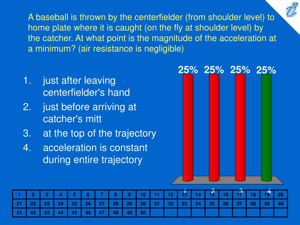 A baseball is thrown by the centerfielder (from shoulder level) to home plate where it is caught (on the fly at shoulder level) by the catcher. At what point is the magnitude of the acceleration at a minimum? (air resistance is negligible)