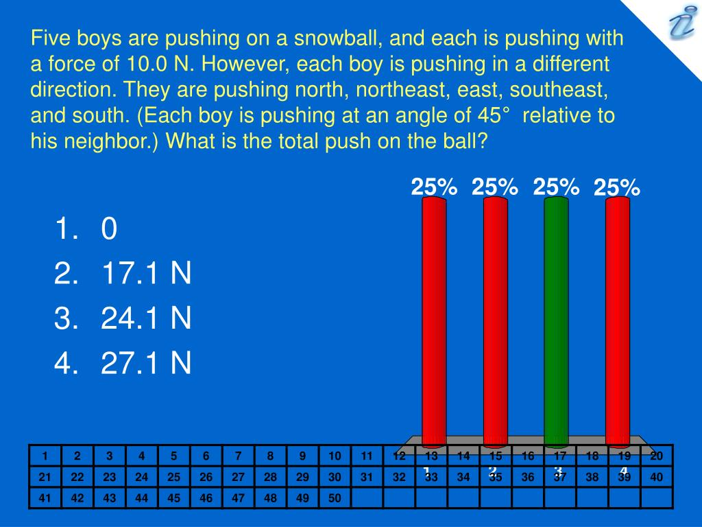 Five boys are pushing on a snowball, and each is pushing with a force of 10.0 N. However, each boy is pushing in a different direction. They are pushing north, northeast, east, southeast, and south. (Each boy is pushing at an angle of 45