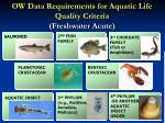 ow data requirements for aquatic life quality criteria freshwater acute