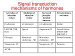 signal transduction mechanisms of hormones