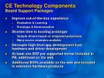 ce technology components board support packages