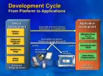 development cycle from platform to applications