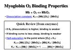 myoglobin o 2 binding properties