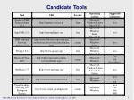 candidate tools