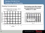 series fh 62 c14 features and benefits