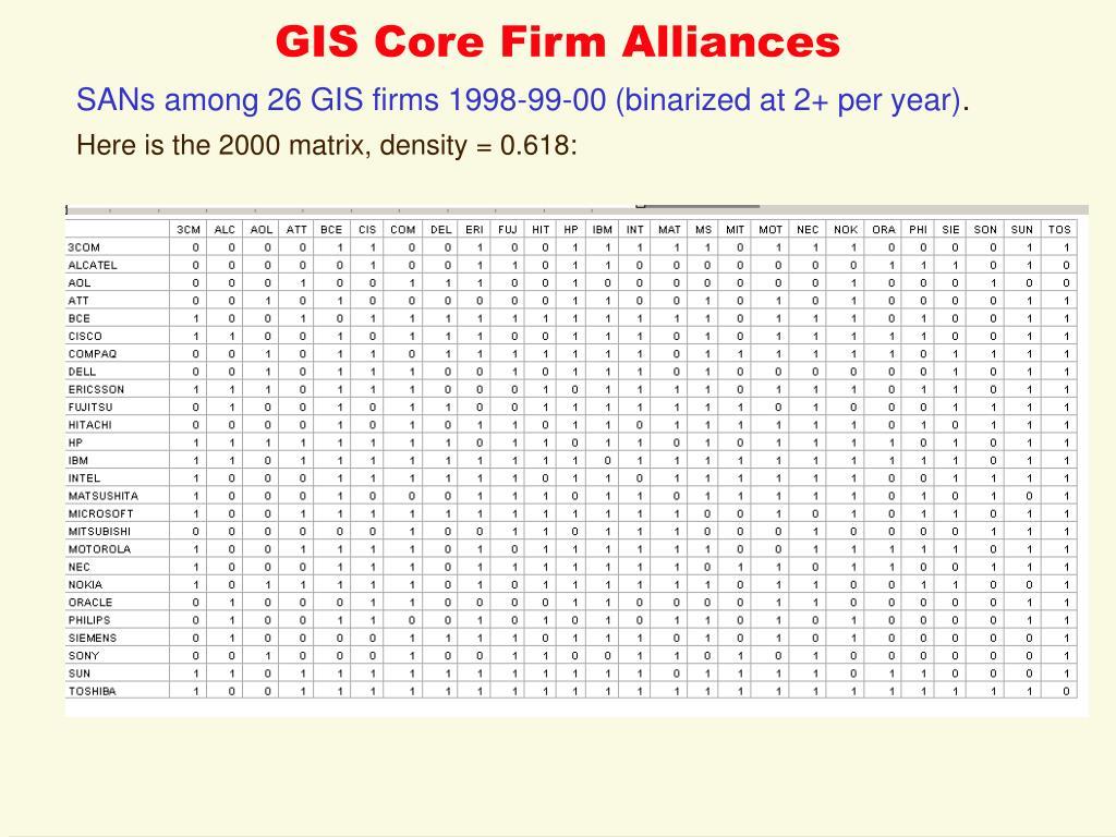 GIS Core Firm Alliances
