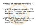 process for intent to participate 4