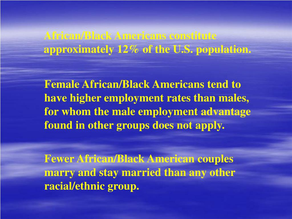 African/Black Americans constitute approximately 12% of the U.S. population.