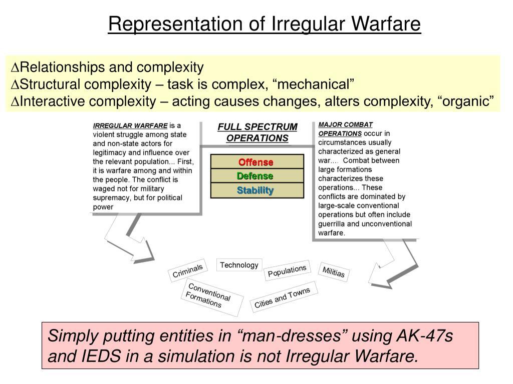 Representation of Irregular Warfare