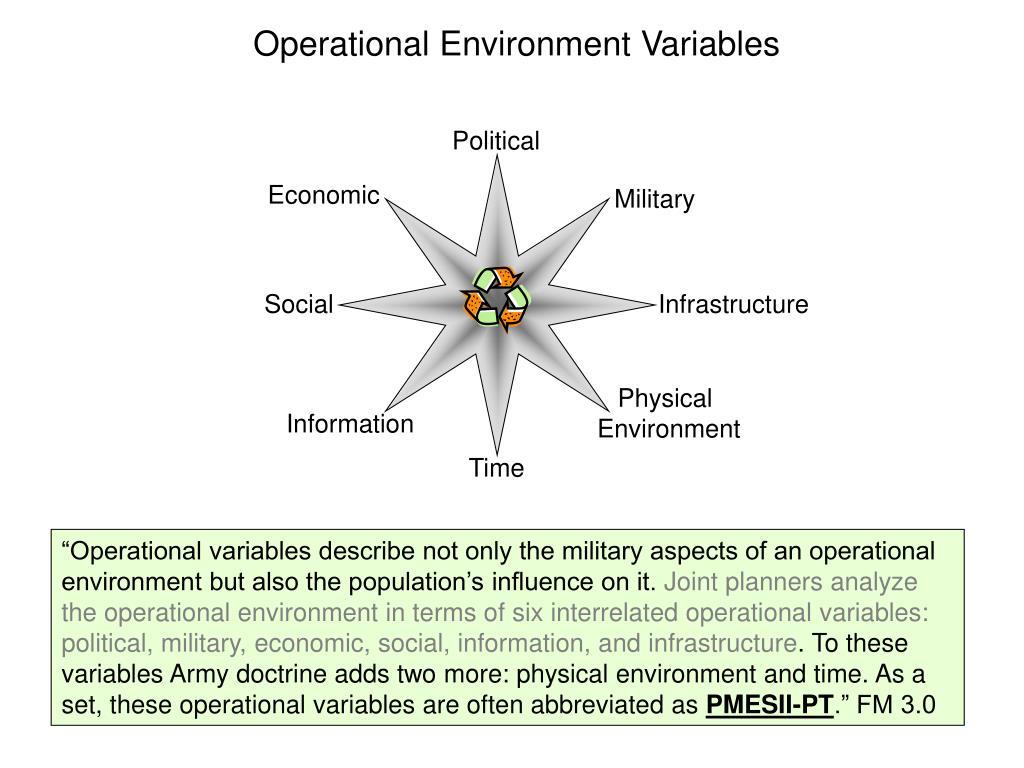 Operational Environment Variables