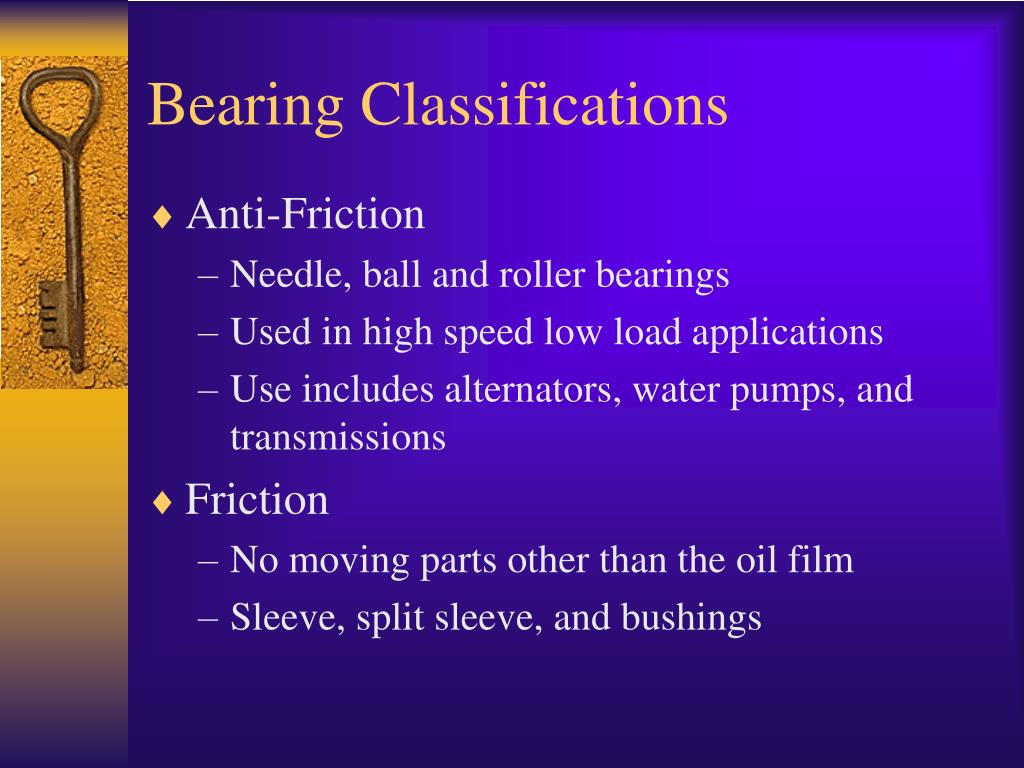 Bearing Classifications