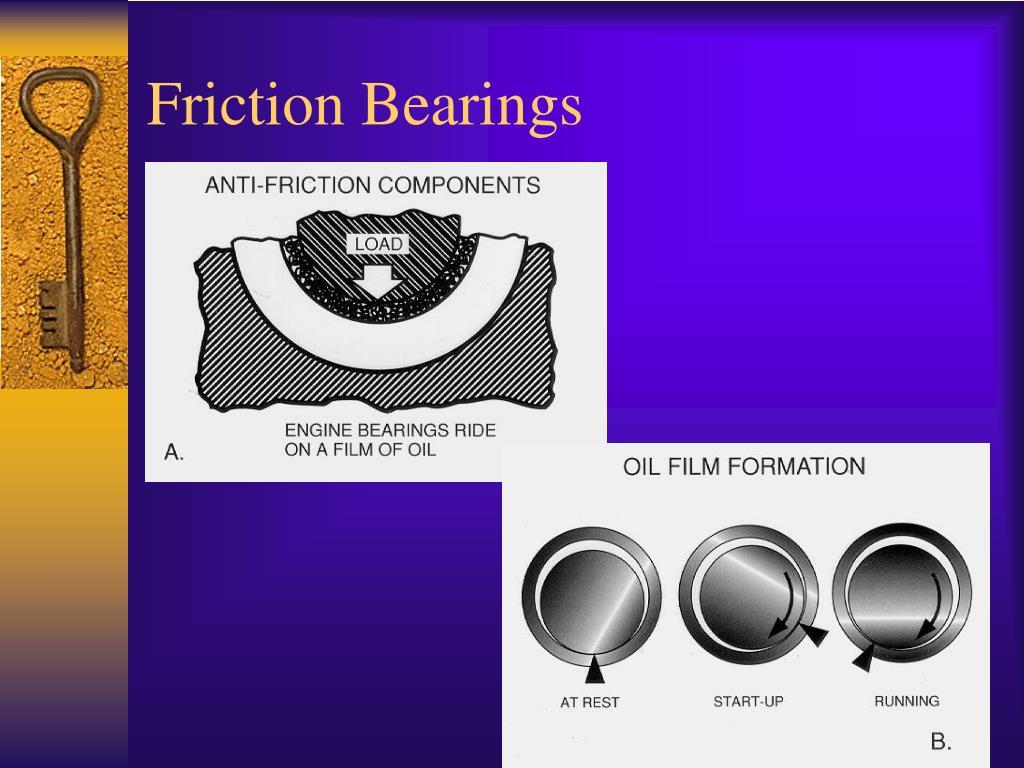 Friction Bearings