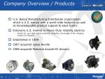 company overview products