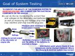 goal of system testing