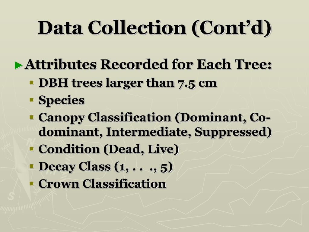 Data Collection (Cont'd)