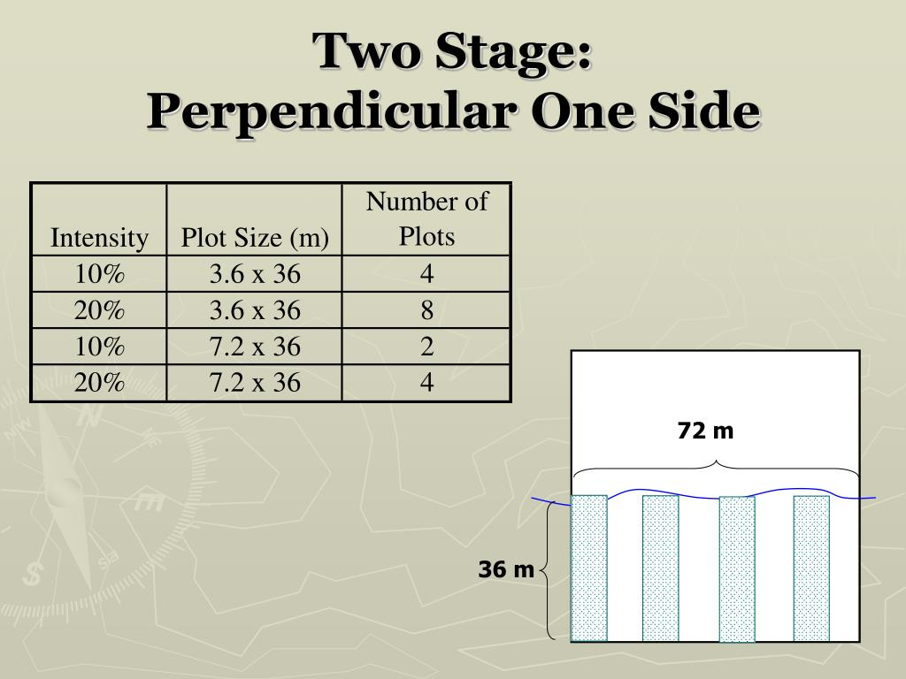 Two Stage: