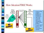 how ideation triz works