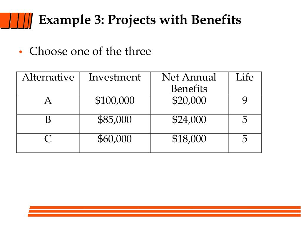 Example 3: Projects with Benefits