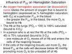 influence of p o2 on hemoglobin saturation