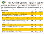 highest credibility statements high school students