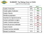 summary top ratings given to csun rated 4 or 5 on a 5 point scale