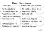 blood substitutes o2 carrier trade name manufacturer