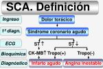 sca definici n7