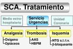 sca tratamiento38