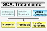 sca tratamiento39